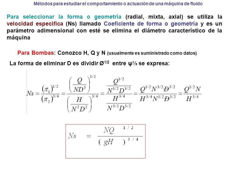 Métodos para estudiar el comportamiento o actuación de una máquina de fluido Para Bombas: Conozco H, Q y N (usualmente es suministrado como datos) La