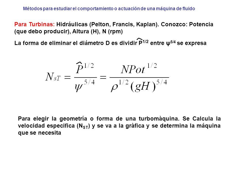 Métodos para estudiar el comportamiento o actuación de una máquina de fluido Para Turbinas: Hidráulicas (Pelton, Francis, Kaplan). Conozco: Potencia (