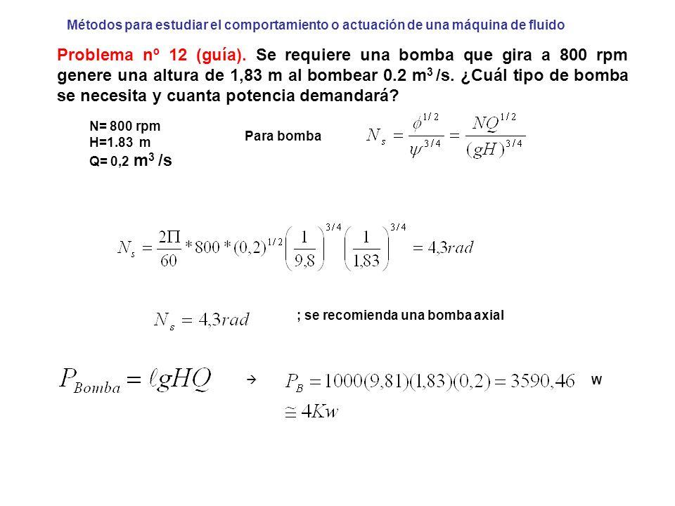 Métodos para estudiar el comportamiento o actuación de una máquina de fluido Problema nº 12 (guía). Se requiere una bomba que gira a 800 rpm genere un