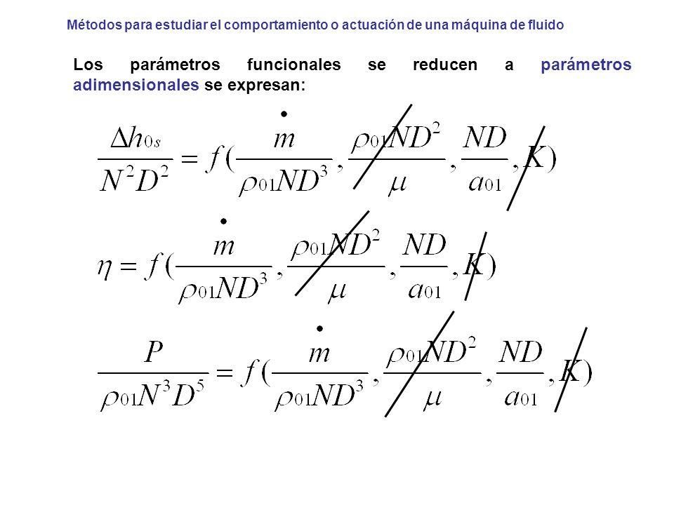 Métodos para estudiar el comportamiento o actuación de una máquina de fluido Los parámetros funcionales se reducen a parámetros adimensionales se expr
