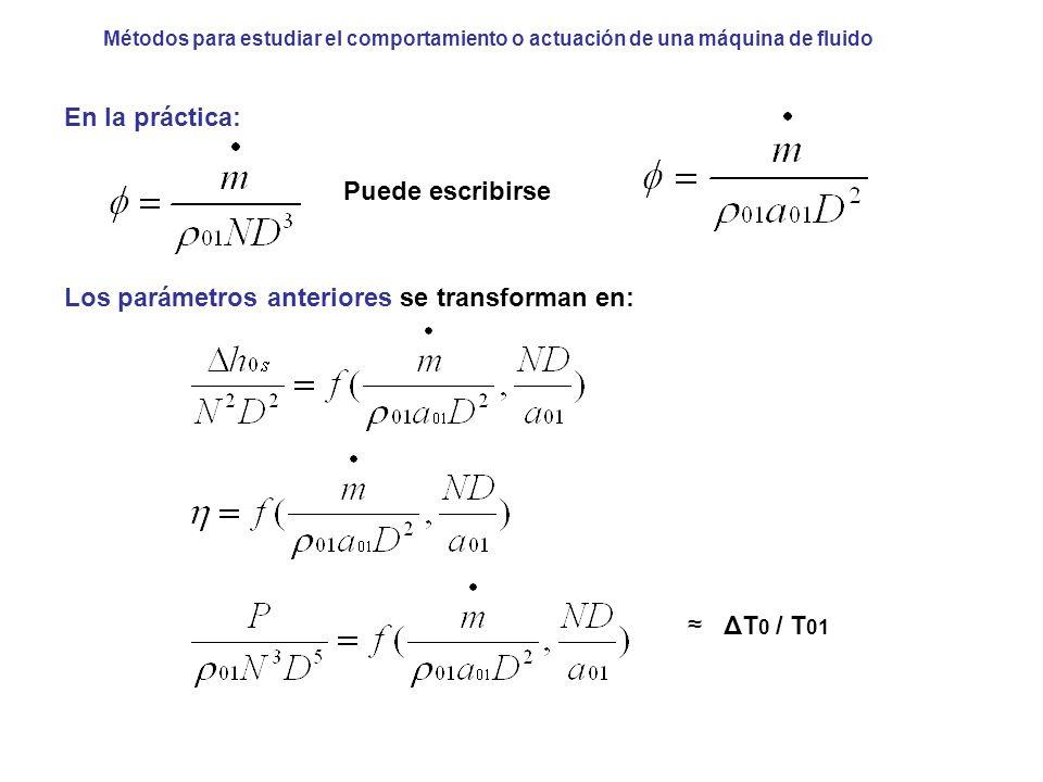 Métodos para estudiar el comportamiento o actuación de una máquina de fluido En la práctica: Puede escribirse Los parámetros anteriores se transforman