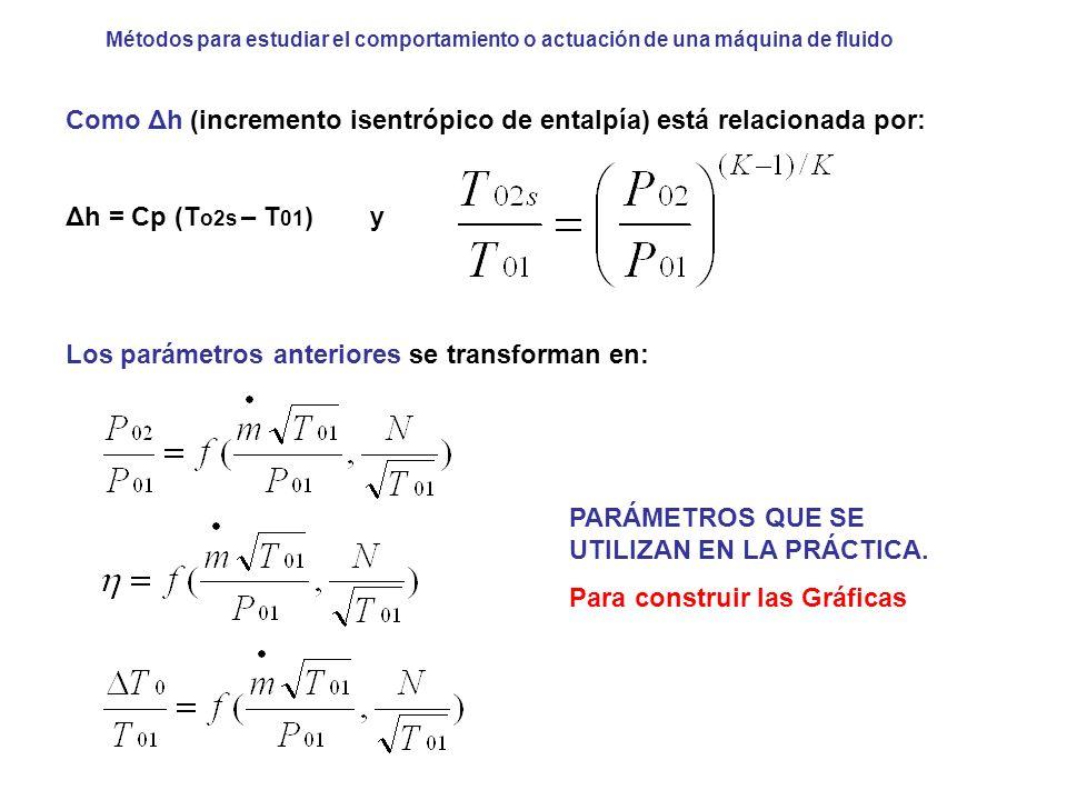 Métodos para estudiar el comportamiento o actuación de una máquina de fluido Como Δh (incremento isentrópico de entalpía) está relacionada por: Δh = C