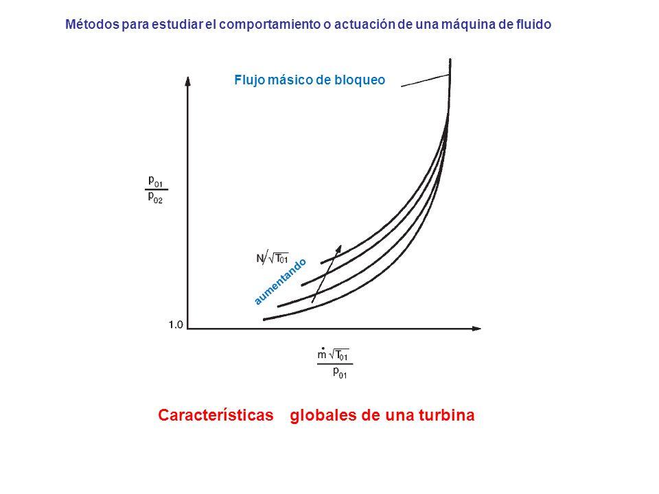 Métodos para estudiar el comportamiento o actuación de una máquina de fluido Flujo másico de bloqueo aumentando Características globales de una turbin