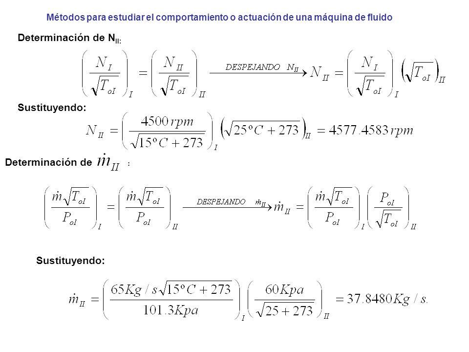 Métodos para estudiar el comportamiento o actuación de una máquina de fluido Determinación de N II: Sustituyendo: Determinación de : Sustituyendo: