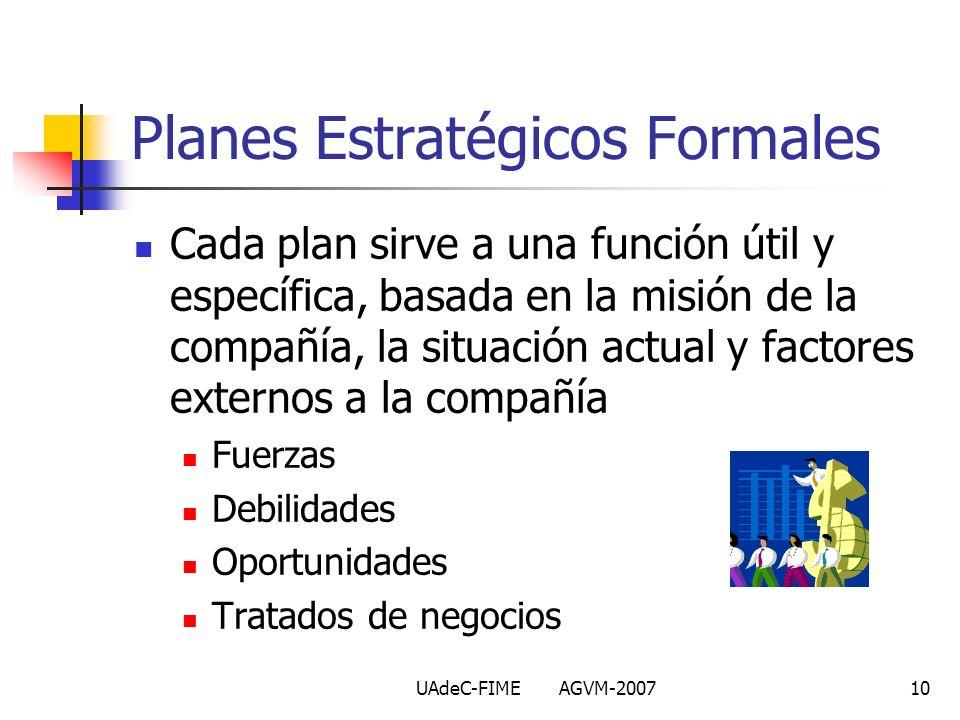 UAdeC-FIME AGVM-200710 Cada plan sirve a una función útil y específica, basada en la misión de la compañía, la situación actual y factores externos a