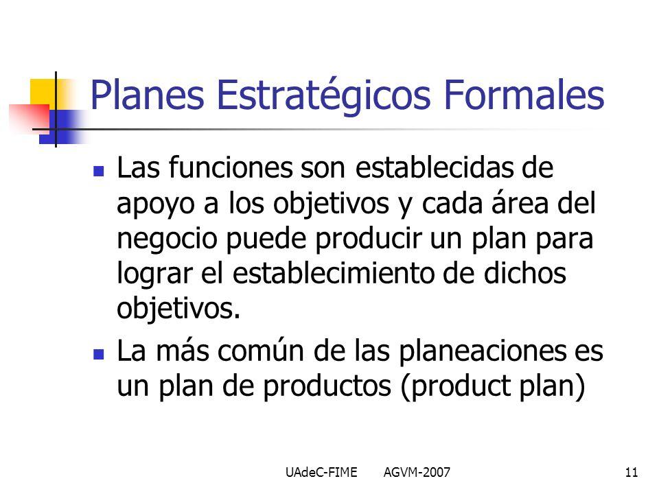 UAdeC-FIME AGVM-200711 Las funciones son establecidas de apoyo a los objetivos y cada área del negocio puede producir un plan para lograr el estableci