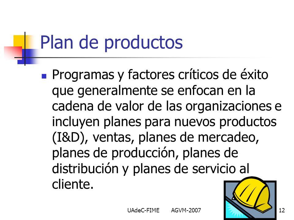 UAdeC-FIME AGVM-200712 Plan de productos Programas y factores críticos de éxito que generalmente se enfocan en la cadena de valor de las organizacione