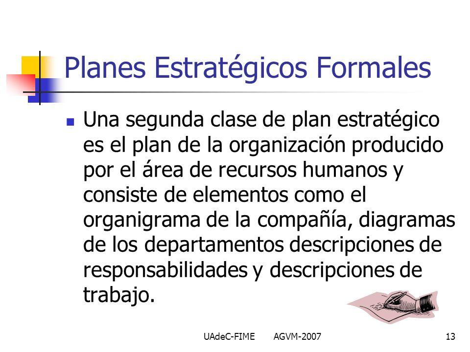 UAdeC-FIME AGVM-200713 Una segunda clase de plan estratégico es el plan de la organización producido por el área de recursos humanos y consiste de ele