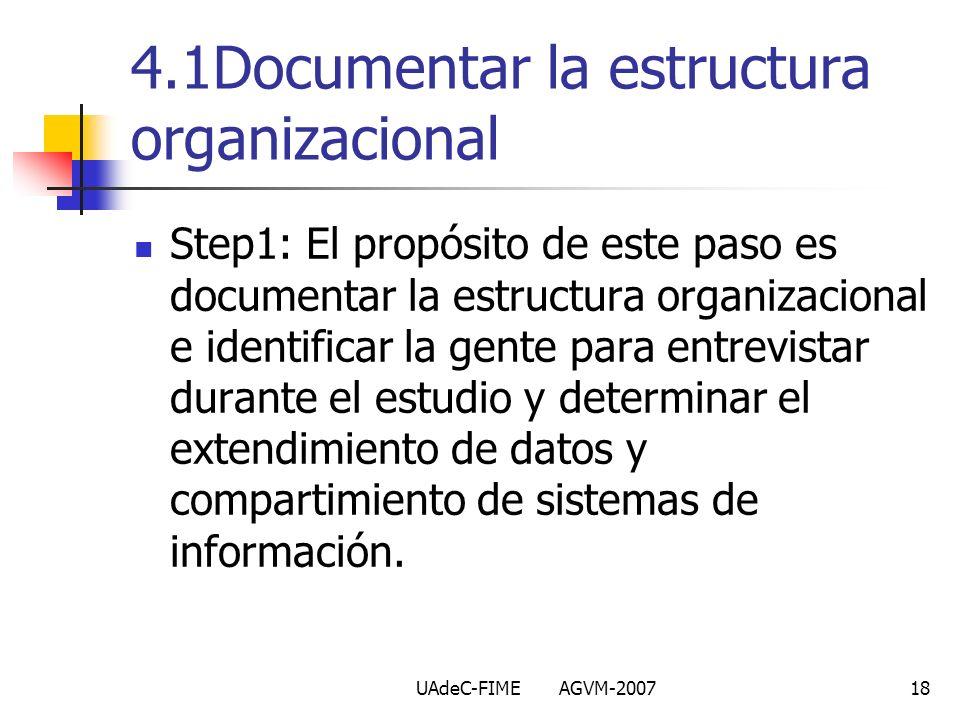 UAdeC-FIME AGVM-200718 4.1Documentar la estructura organizacional Step1: El propósito de este paso es documentar la estructura organizacional e identi