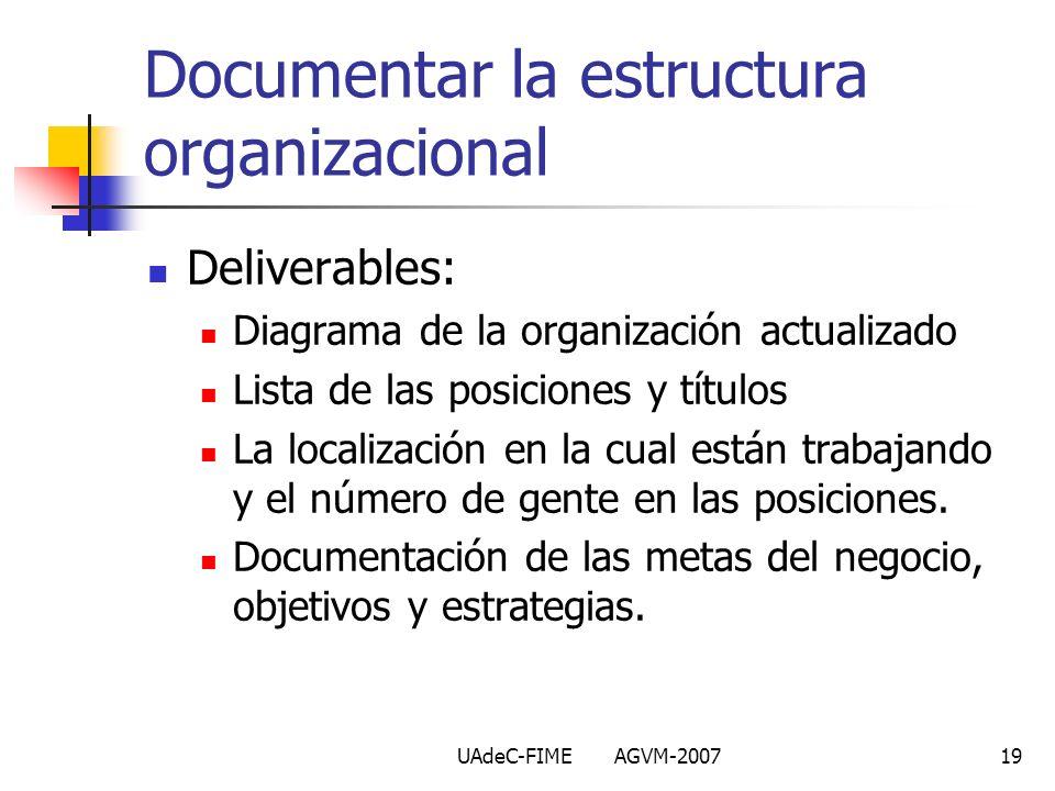 UAdeC-FIME AGVM-200719 Deliverables: Diagrama de la organización actualizado Lista de las posiciones y títulos La localización en la cual están trabaj