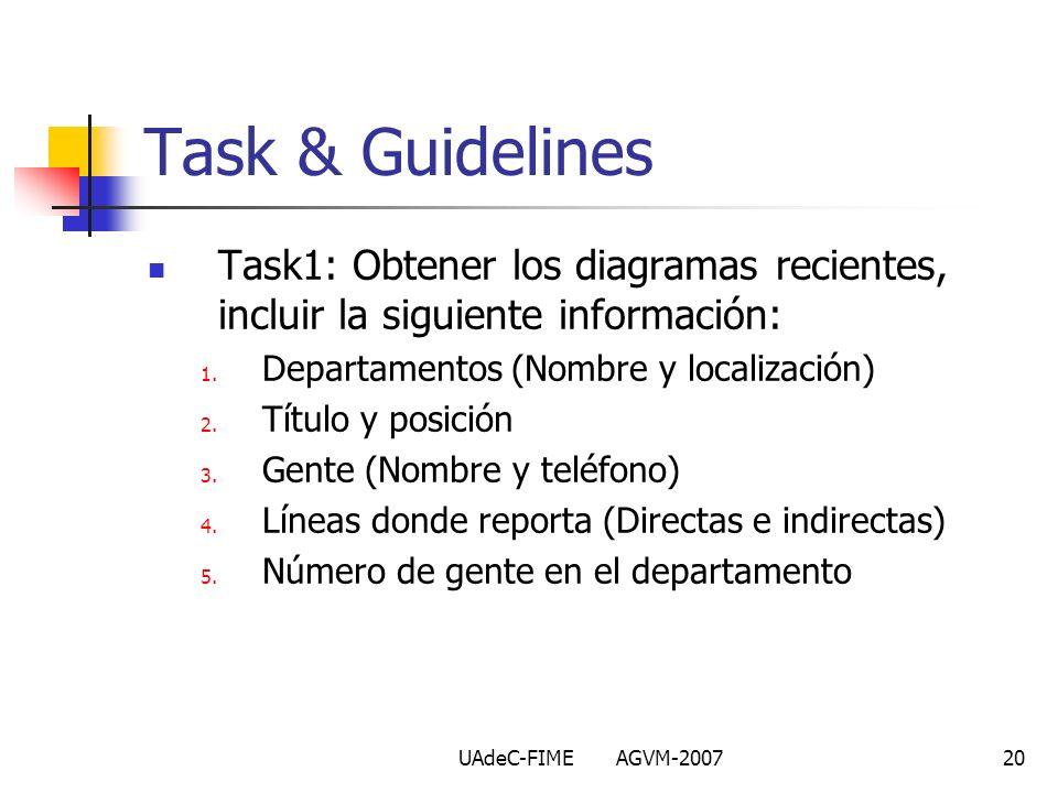 UAdeC-FIME AGVM-200720 Task & Guidelines Task1: Obtener los diagramas recientes, incluir la siguiente información: 1. Departamentos (Nombre y localiza