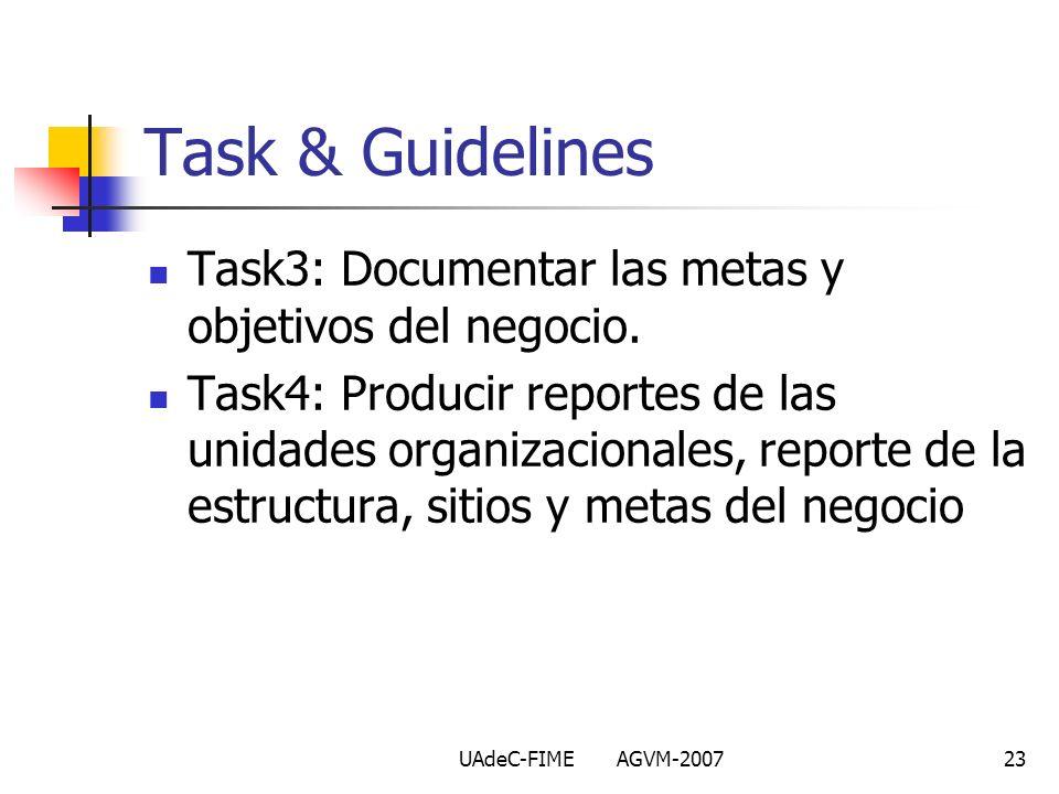 UAdeC-FIME AGVM-200723 Task3: Documentar las metas y objetivos del negocio. Task4: Producir reportes de las unidades organizacionales, reporte de la e