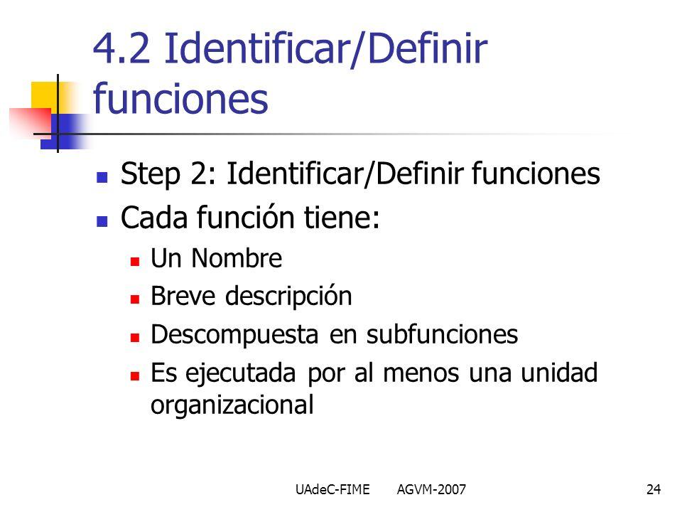 UAdeC-FIME AGVM-200724 4.2 Identificar/Definir funciones Step 2: Identificar/Definir funciones Cada función tiene: Un Nombre Breve descripción Descomp