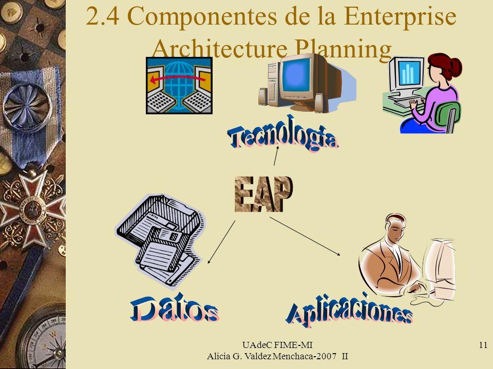 UAdeC FIME-MI Alicia G. Valdez Menchaca-2007 II 11 2.4 Componentes de la Enterprise Architecture Planning