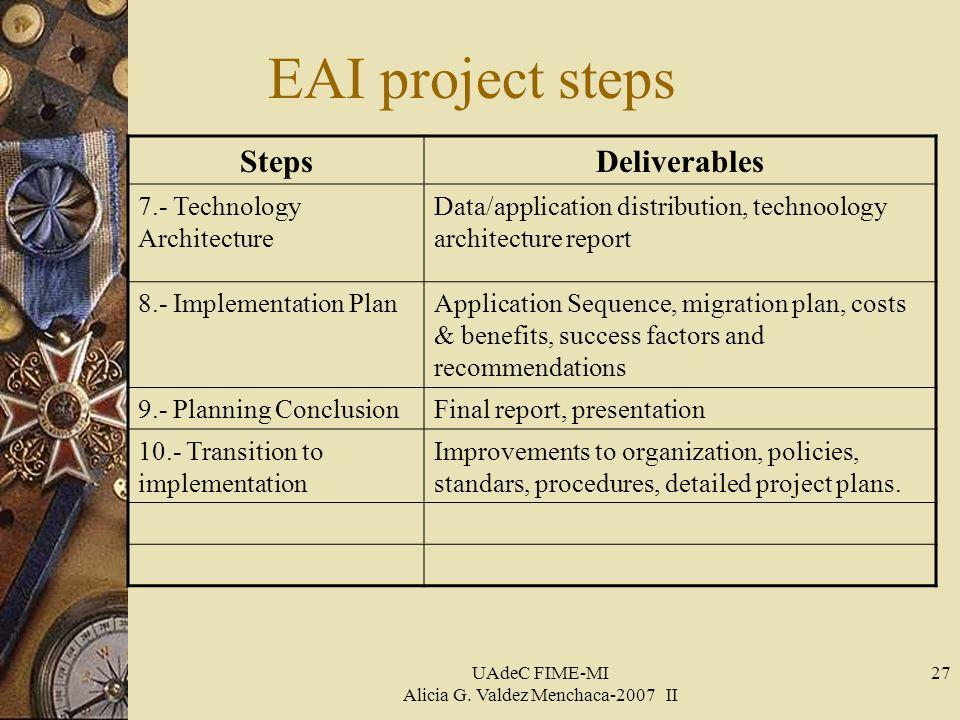 UAdeC FIME-MI Alicia G. Valdez Menchaca-2007 II 27 EAI project steps StepsDeliverables 7.- Technology Architecture Data/application distribution, tech