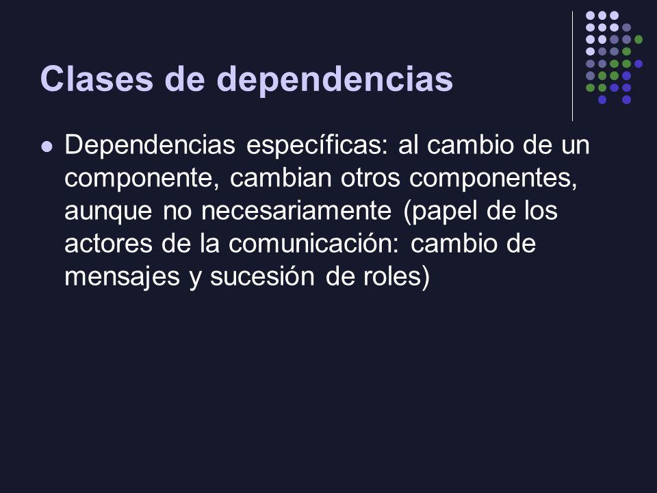 Clases de dependencias Dependencias específicas: al cambio de un componente, cambian otros componentes, aunque no necesariamente (papel de los actores de la comunicación: cambio de mensajes y sucesión de roles)