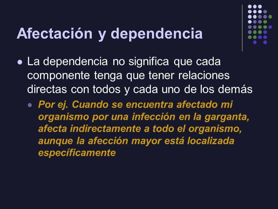 Afectación y dependencia La dependencia no significa que cada componente tenga que tener relaciones directas con todos y cada uno de los demás Por ej.