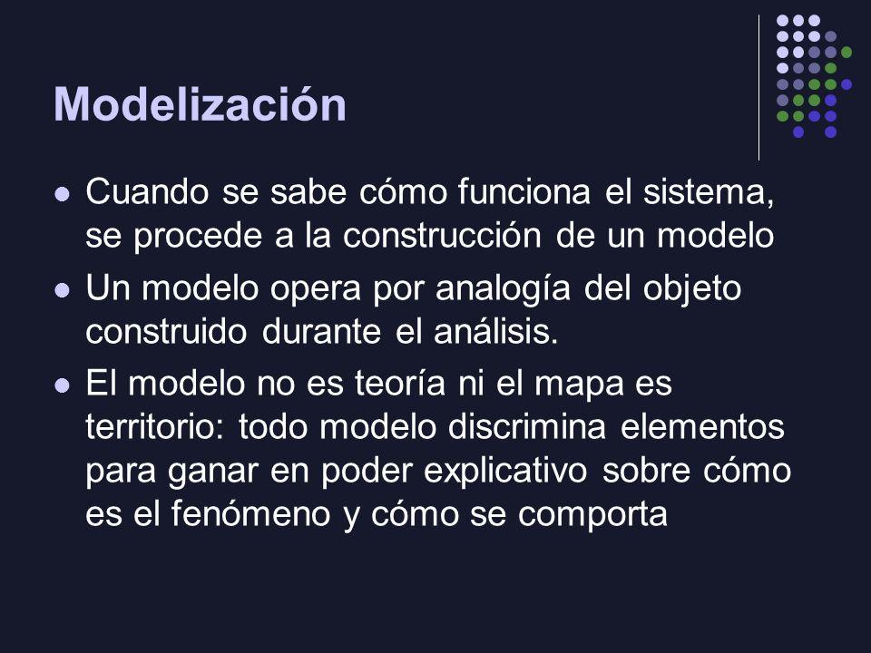 Modelización Cuando se sabe cómo funciona el sistema, se procede a la construcción de un modelo Un modelo opera por analogía del objeto construido durante el análisis.
