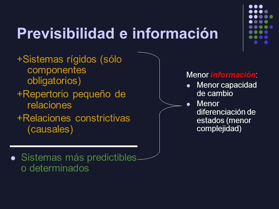 Previsibilidad e información +Sistemas rígidos (sólo componentes obligatorios) +Repertorio pequeño de relaciones +Relaciones constrictivas (causales) Sistemas más predictibles o determinados Menor información: Menor capacidad de cambio Menor diferenciación de estados (menor complejidad)
