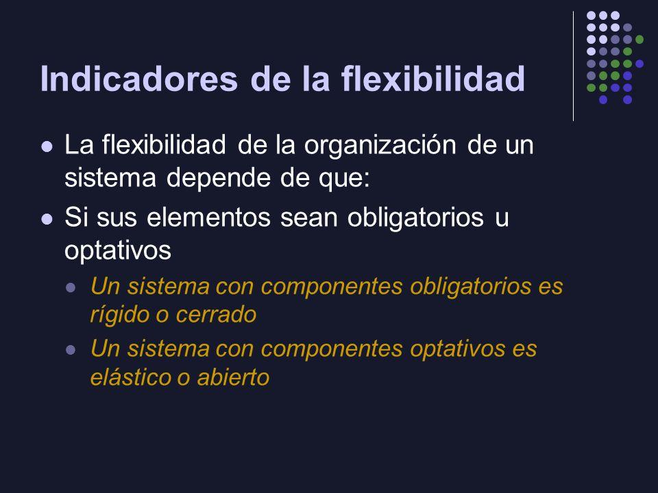 Indicadores de la flexibilidad La flexibilidad de la organización de un sistema depende de que: Si sus elementos sean obligatorios u optativos Un sistema con componentes obligatorios es rígido o cerrado Un sistema con componentes optativos es elástico o abierto