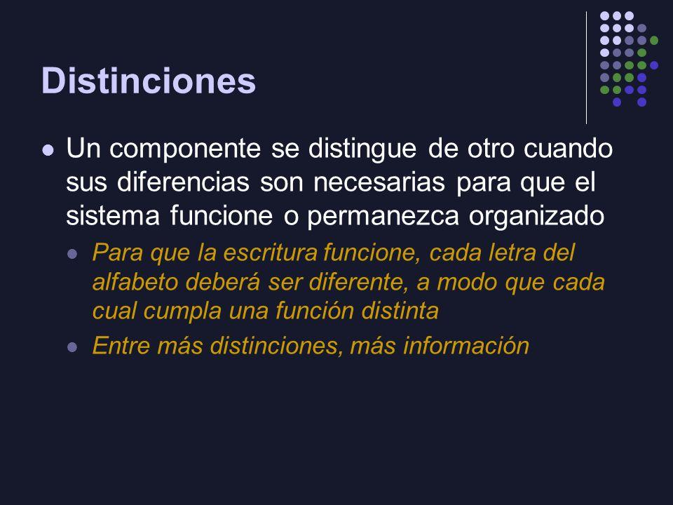Clases de diferenciaciones Diferenciación Estructural: el componente adopta al menos una posición que es necesaria para el sistema y no puede ser ocupada por otro componente Una letra no puede sustituirse por otra.