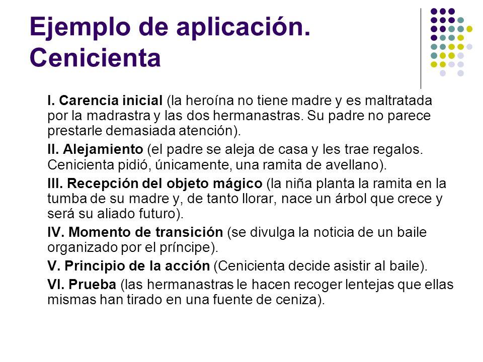 Ejemplo de aplicación.Cenicienta VII. Socorro (las avecillas la ayudan).