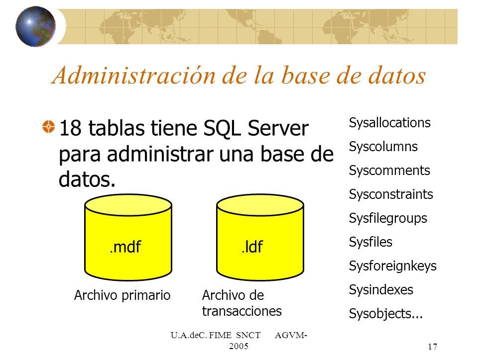 U.A.deC. FIME SNCT AGVM- 200517 Administración de la base de datos 18 tablas tiene SQL Server para administrar una base de datos.. mdf. ldf Archivo pr