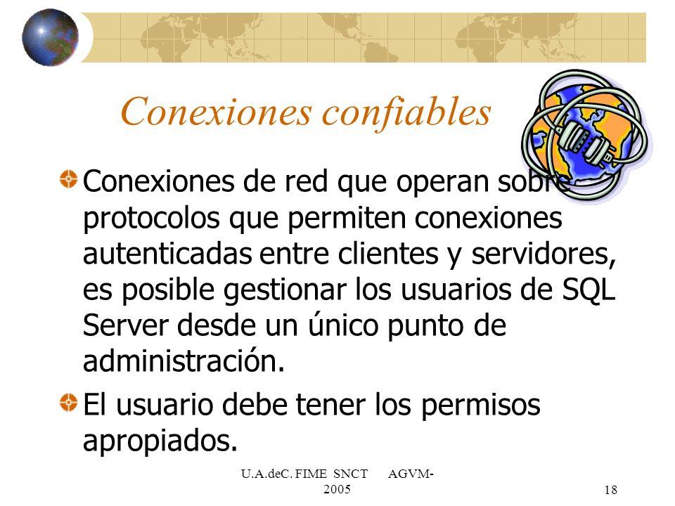 U.A.deC. FIME SNCT AGVM- 200518 Conexiones confiables Conexiones de red que operan sobre protocolos que permiten conexiones autenticadas entre cliente