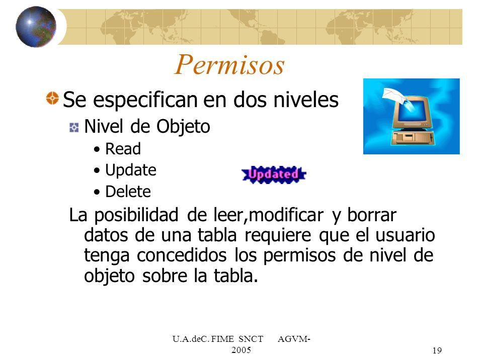 U.A.deC. FIME SNCT AGVM- 200519 Permisos Se especifican en dos niveles Nivel de Objeto Read Update Delete La posibilidad de leer,modificar y borrar da