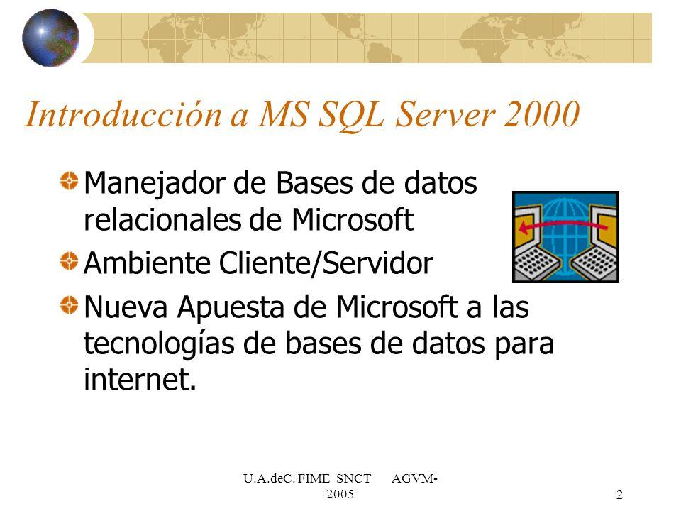 U.A.deC. FIME SNCT AGVM- 20052 Introducción a MS SQL Server 2000 Manejador de Bases de datos relacionales de Microsoft Ambiente Cliente/Servidor Nueva
