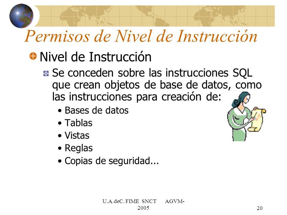 U.A.deC. FIME SNCT AGVM- 200520 Permisos de Nivel de Instrucción Nivel de Instrucción Se conceden sobre las instrucciones SQL que crean objetos de bas