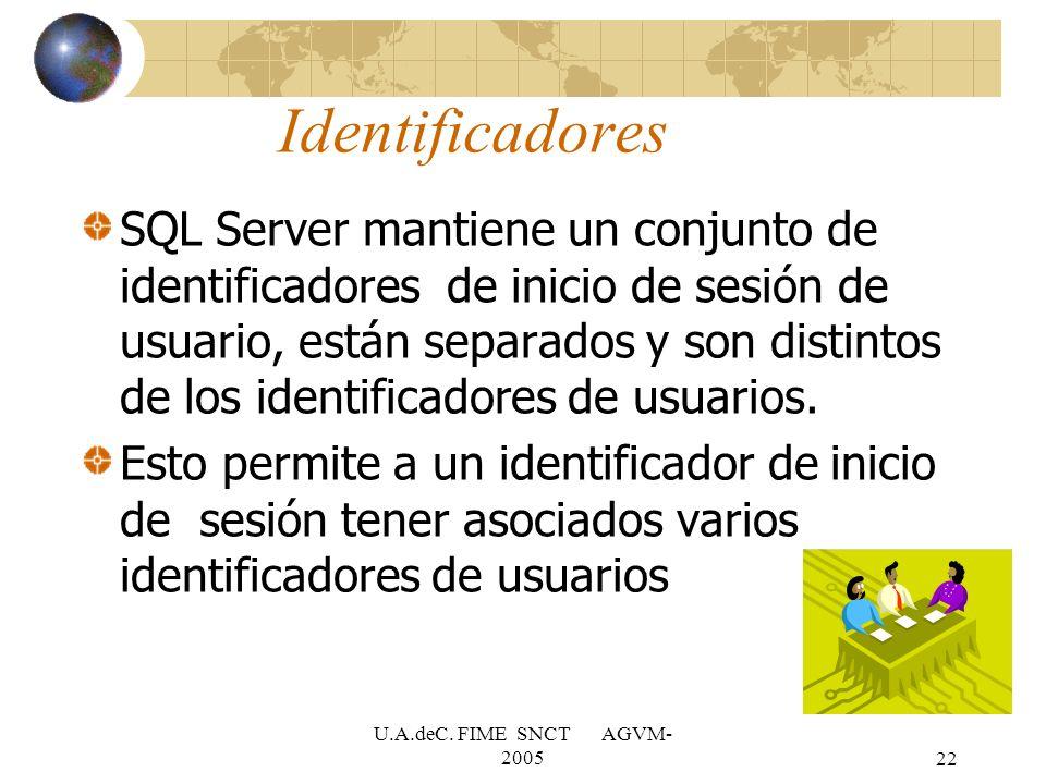 U.A.deC. FIME SNCT AGVM- 200522 Identificadores SQL Server mantiene un conjunto de identificadores de inicio de sesión de usuario, están separados y s