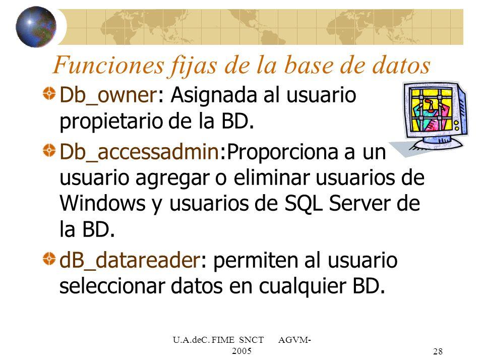 U.A.deC. FIME SNCT AGVM- 200528 Funciones fijas de la base de datos Db_owner: Asignada al usuario propietario de la BD. Db_accessadmin:Proporciona a u