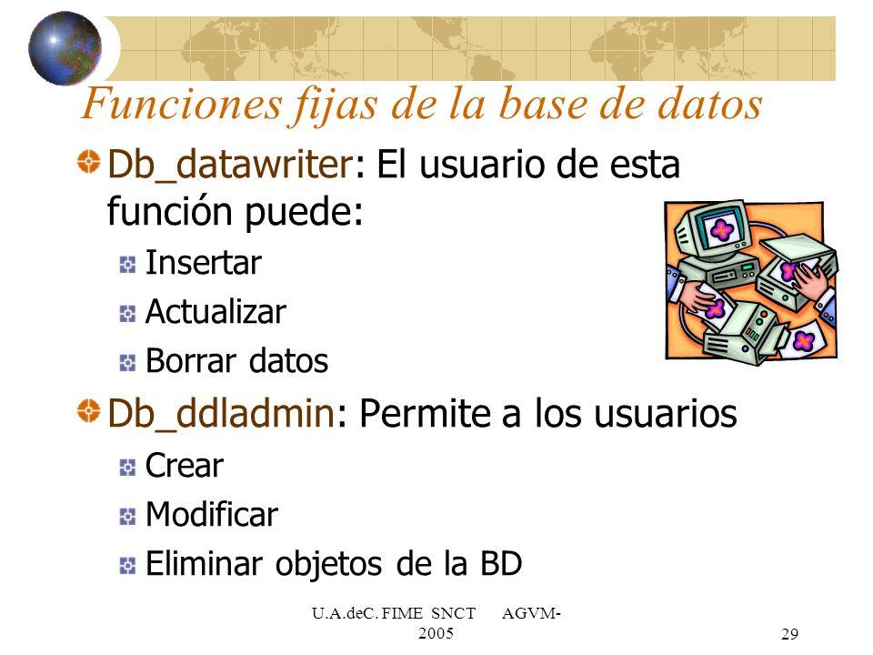 U.A.deC. FIME SNCT AGVM- 200529 Db_datawriter: El usuario de esta función puede: Insertar Actualizar Borrar datos Db_ddladmin: Permite a los usuarios