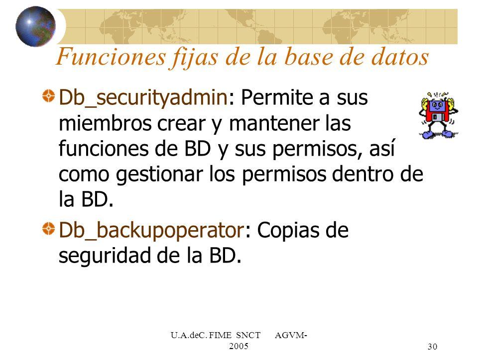 U.A.deC. FIME SNCT AGVM- 200530 Db_securityadmin: Permite a sus miembros crear y mantener las funciones de BD y sus permisos, así como gestionar los p