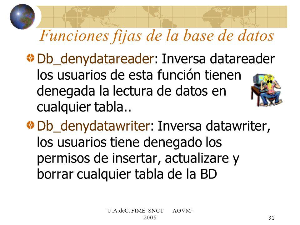 U.A.deC. FIME SNCT AGVM- 200531 Db_denydatareader: Inversa datareader los usuarios de esta función tienen denegada la lectura de datos en cualquier ta
