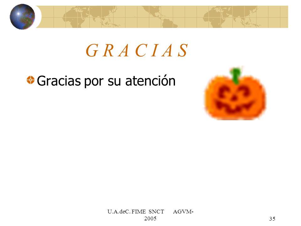 U.A.deC. FIME SNCT AGVM- 200535 G R A C I A S Gracias por su atención