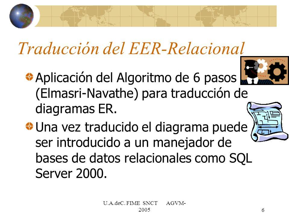 U.A.deC. FIME SNCT AGVM- 20056 Traducción del EER-Relacional Aplicación del Algoritmo de 6 pasos (Elmasri-Navathe) para traducción de diagramas ER. Un