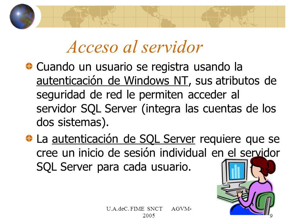 U.A.deC. FIME SNCT AGVM- 20059 Acceso al servidor Cuando un usuario se registra usando la autenticación de Windows NT, sus atributos de seguridad de r