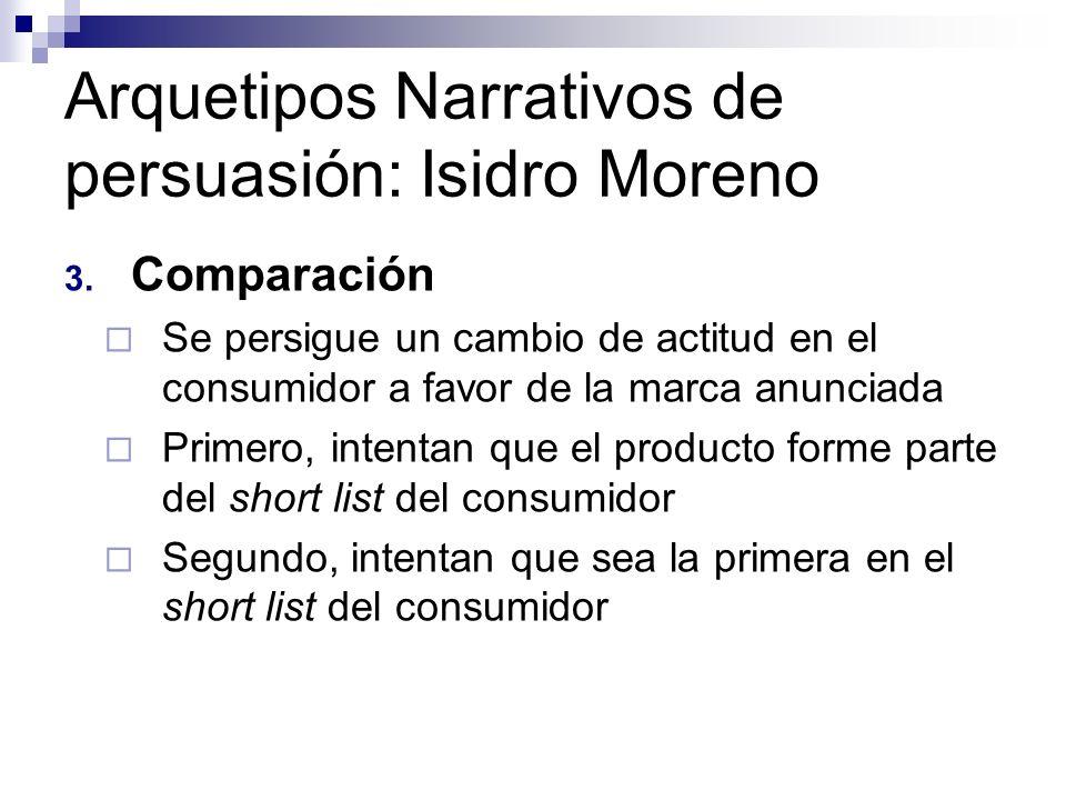 Arquetipos Narrativos de persuasión: Isidro Moreno 3. Comparación Se persigue un cambio de actitud en el consumidor a favor de la marca anunciada Prim