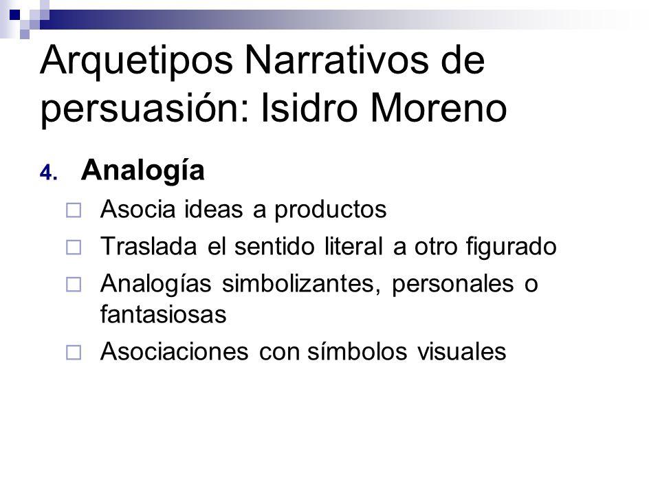 Arquetipos Narrativos de persuasión: Isidro Moreno 4. Analogía Asocia ideas a productos Traslada el sentido literal a otro figurado Analogías simboliz