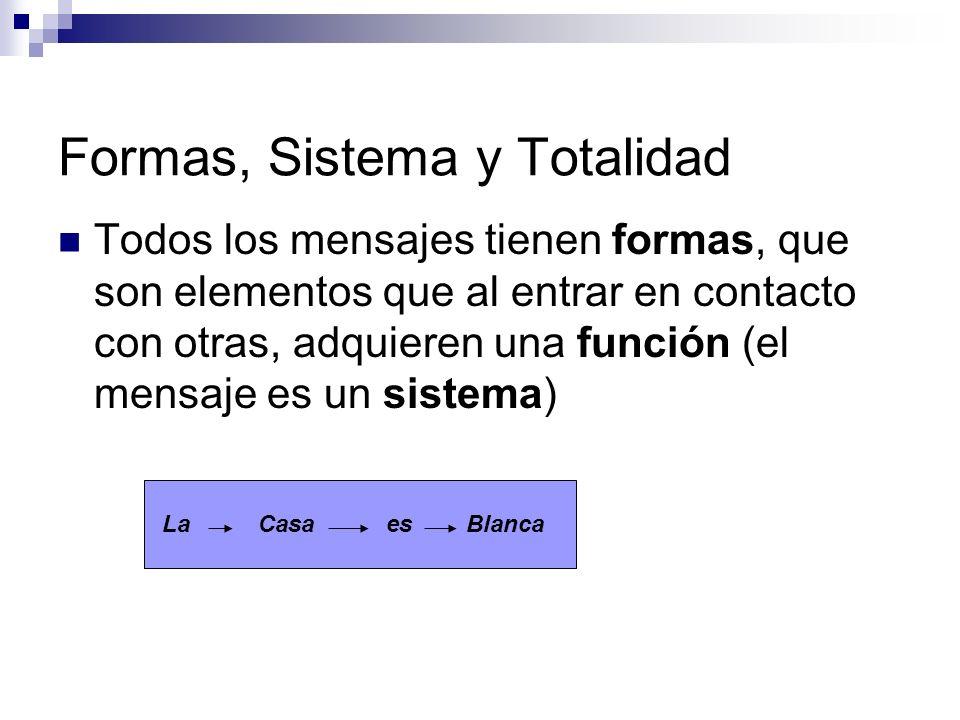 Formas, Sistema y Totalidad Todos los mensajes tienen formas, que son elementos que al entrar en contacto con otras, adquieren una función (el mensaje