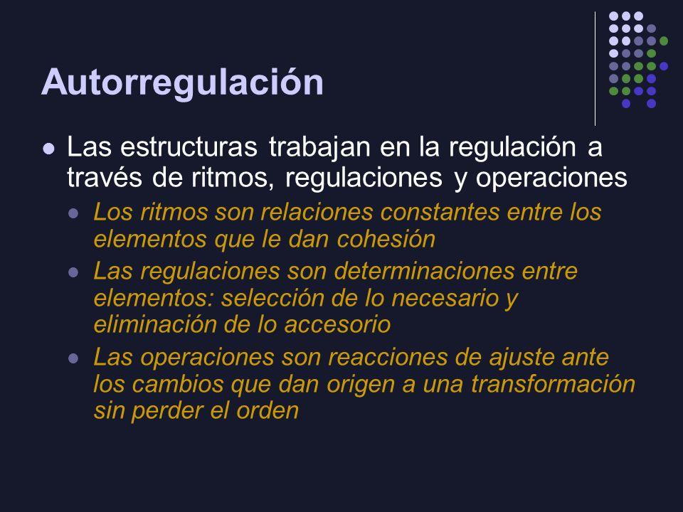Bibliografía Piaget, Jean (1995) El Estructuralismo Col.