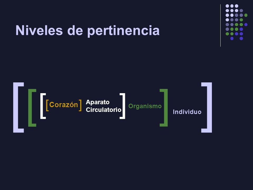 Dinamismo de las estructuras Hay estructuras cerradas y abiertas Una estructura cerrada es una operación matemática: independientemente de los valores el resultado es siempre el mismo.