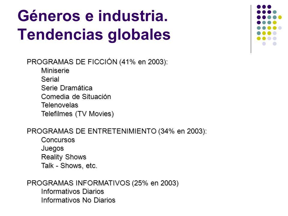 Géneros e industria. Tendencias globales PROGRAMAS DE FICCIÓN (41% en 2003): MiniserieSerial Serie Dramática Comedia de Situación Telenovelas Telefilm
