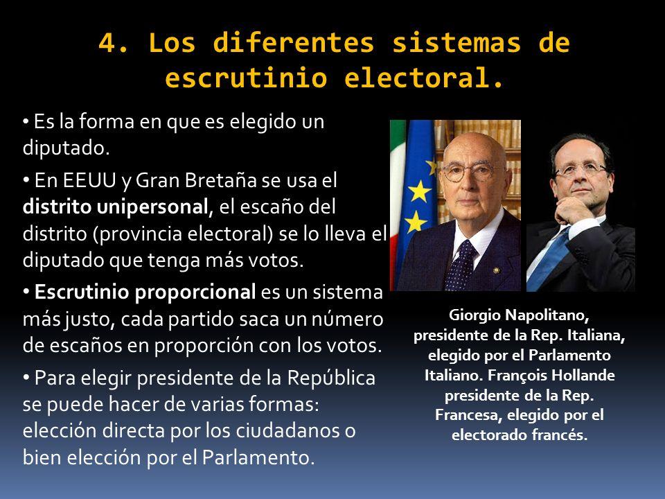 5.Problemas de la democracia.