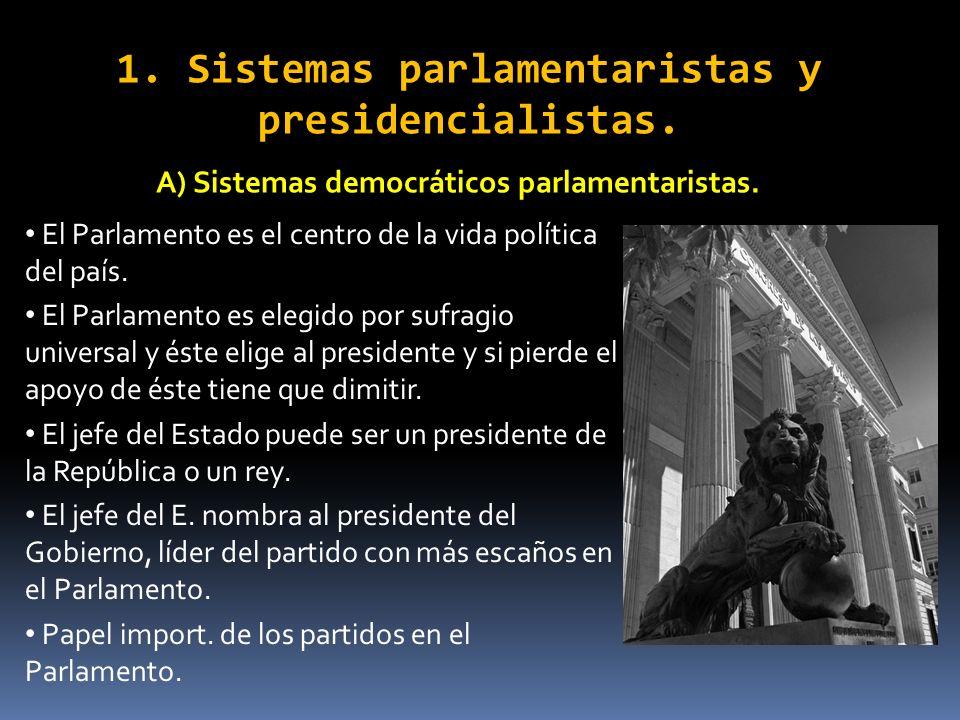 B) Sistemas políticos presidencialistas.