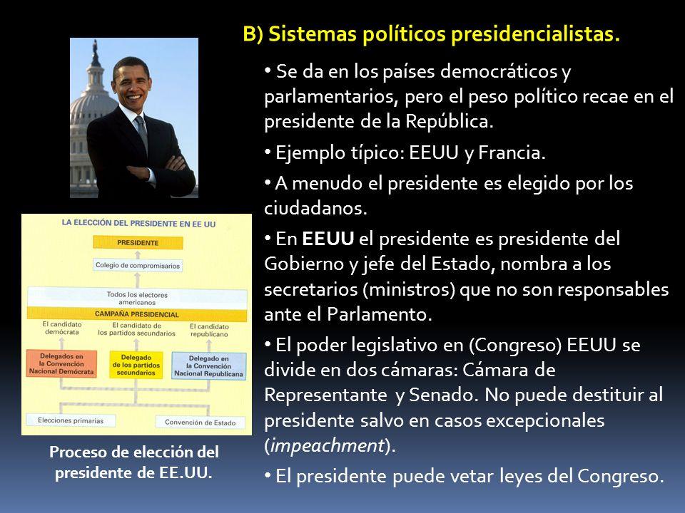 2.Sistemas bipartidistas y multipartidistas.