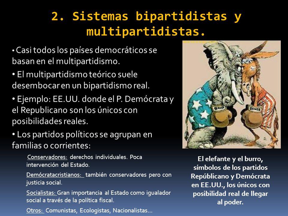 Los sistemas políticos de EE.UU.Y Gran Bretaña son considerados ejemplos típicos del bipartidismo.