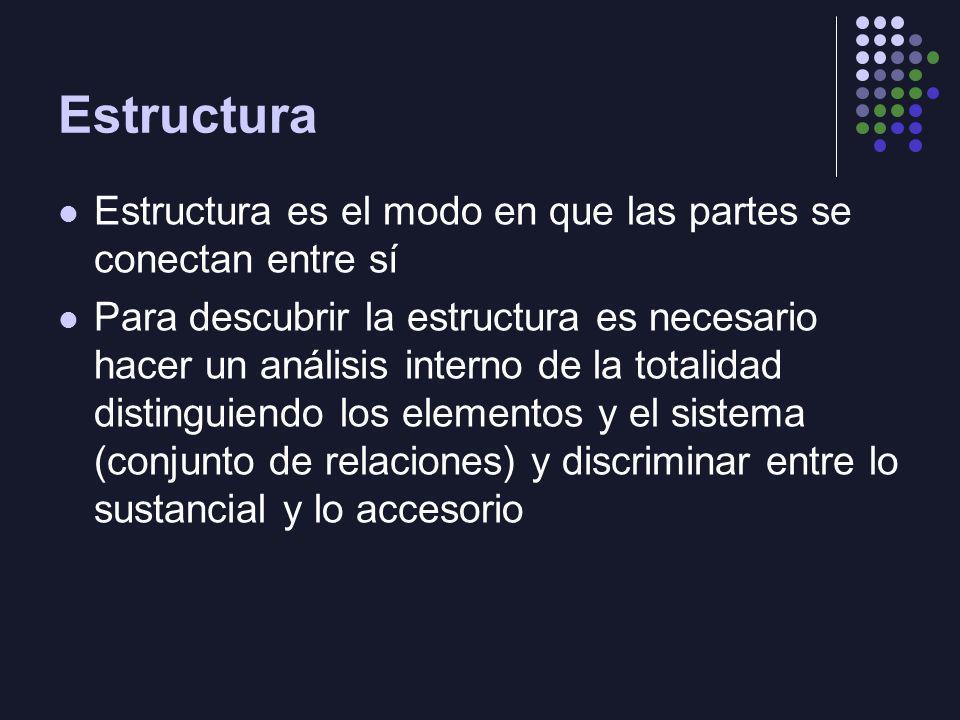Estructura Estructura es el modo en que las partes se conectan entre sí Para descubrir la estructura es necesario hacer un análisis interno de la tota